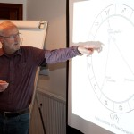 Mike Harding teaching